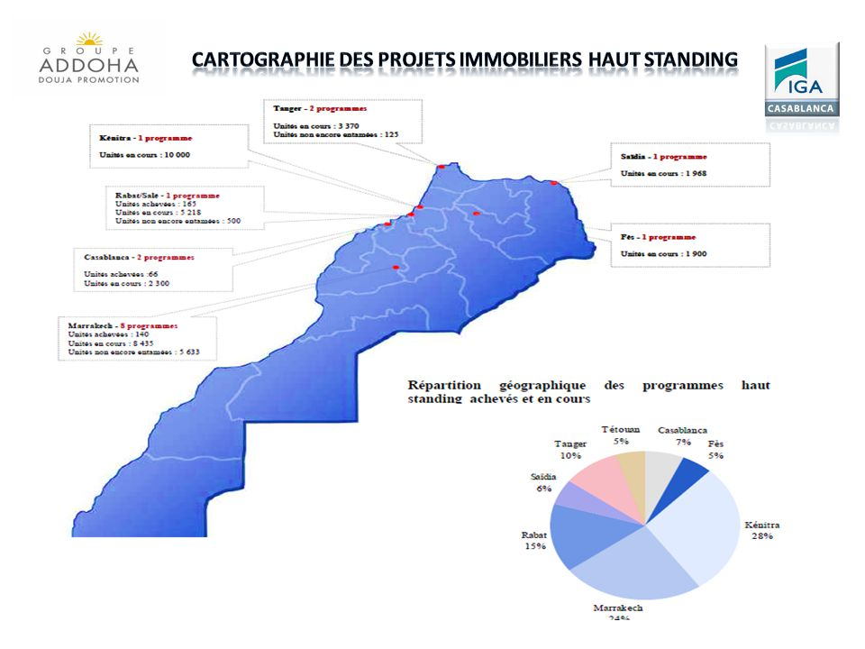 Cartographie des projets immobiliers Haut Standing