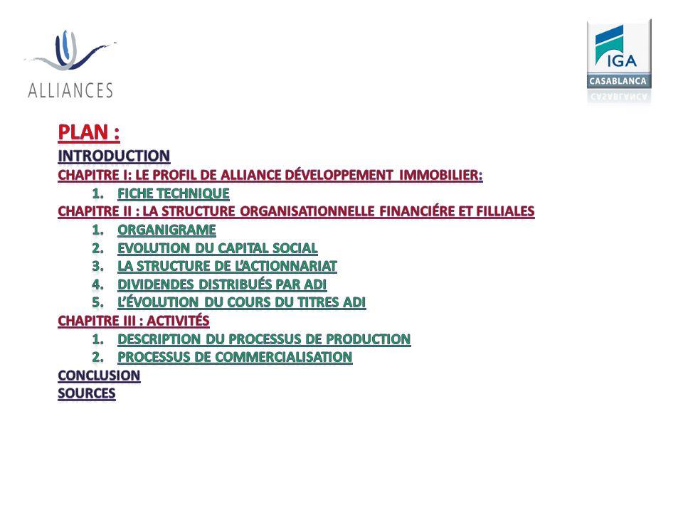 Plan : introduction. Chapitre i: le profil de ALLIANCE DÉVELOPPEMENT IMMOBILIER: fiche technique.