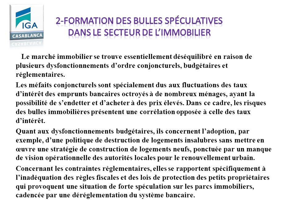 2-Formation des bulles spéculatives dans le secteur de l'immobilier