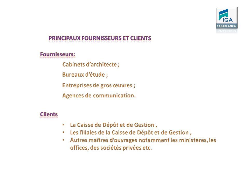Principaux fournisseurs et clients