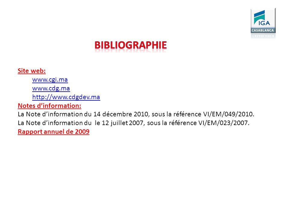 bibliographie Site web: