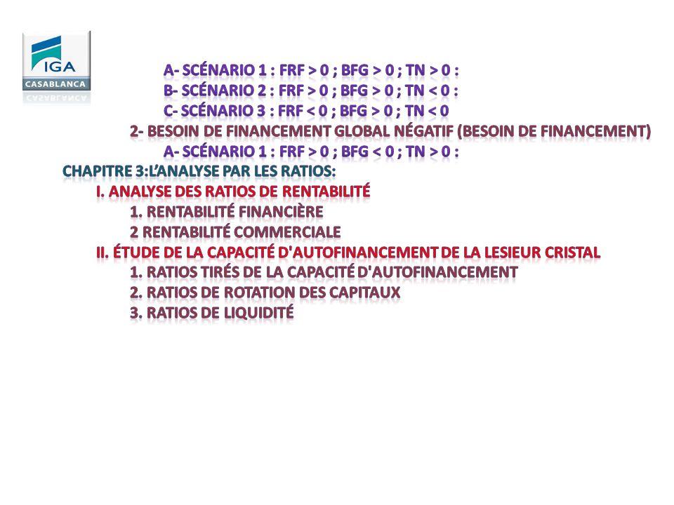 a- Scénario 1 : FRF > 0 ; BFG > 0 ; TN > 0 :