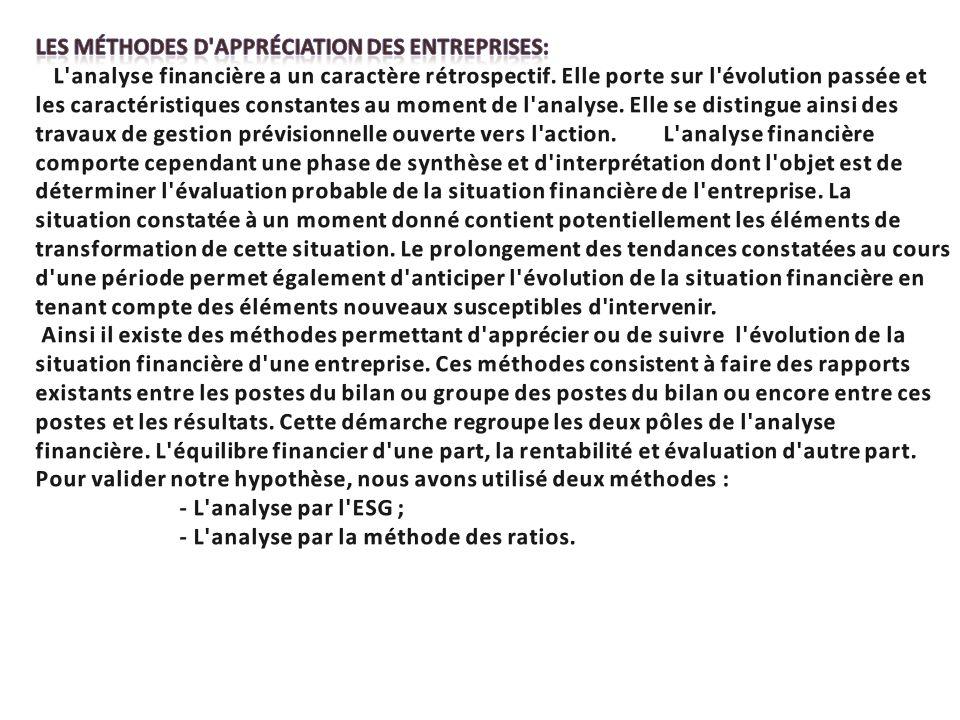 Les Méthodes d appréciation des entreprises: