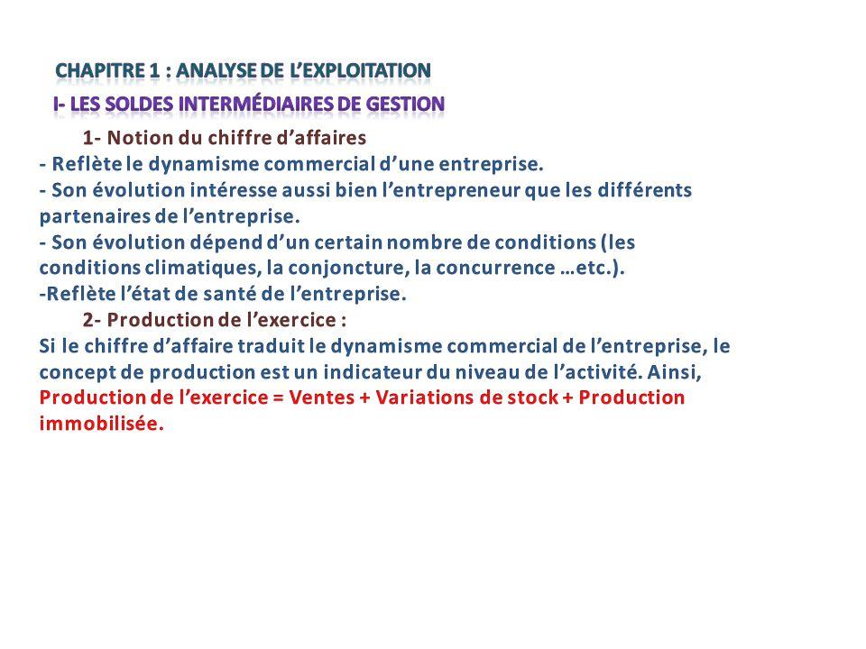 Chapitre 1 : ANALYSE DE L'EXPLOITATION