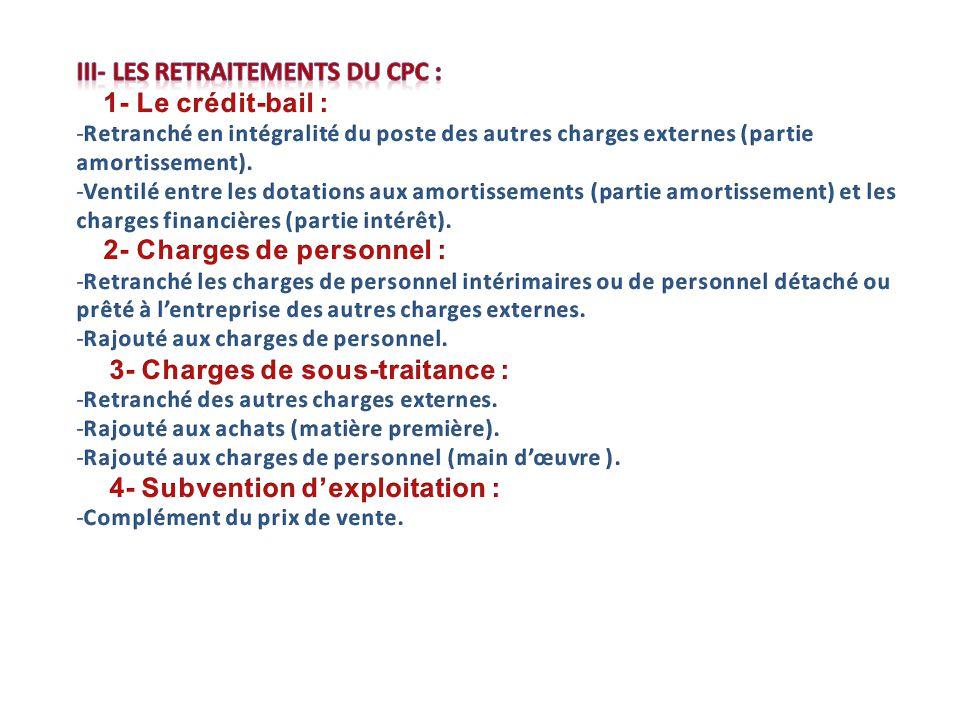 III- Les retraitements du CPC : 1- Le crédit-bail :