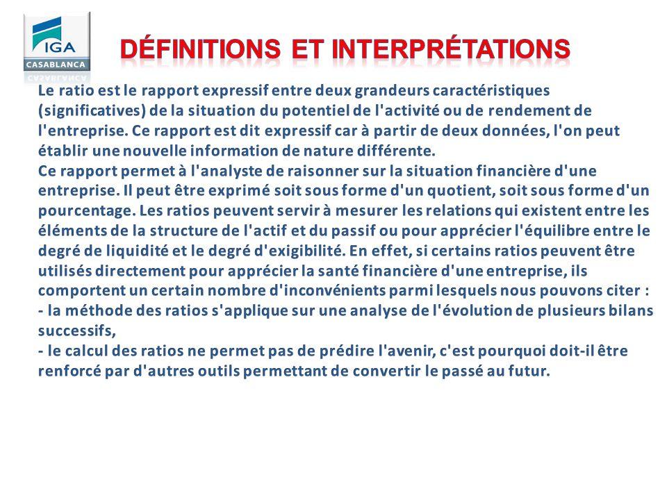 Définitions et interprétations