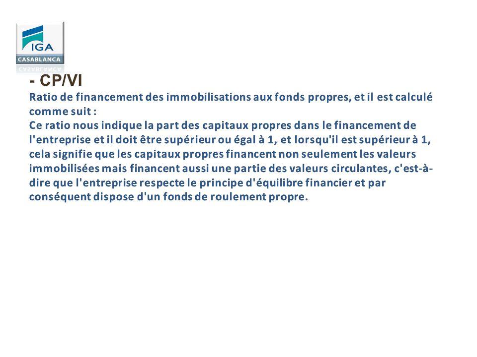 - CP/VI Ratio de financement des immobilisations aux fonds propres, et il est calculé comme suit :