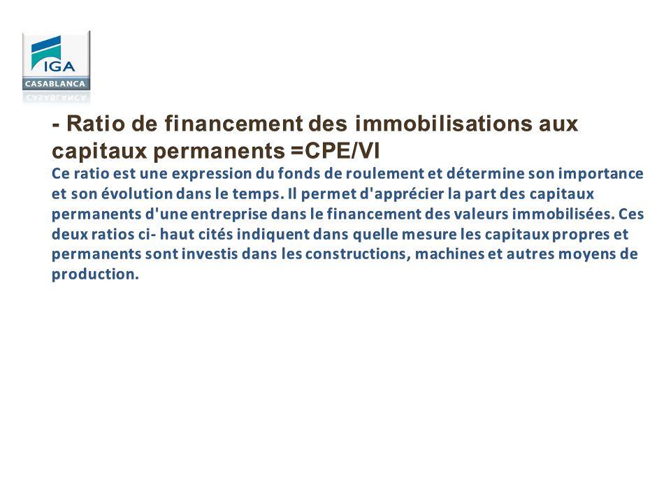 - Ratio de financement des immobilisations aux capitaux permanents =CPE/VI