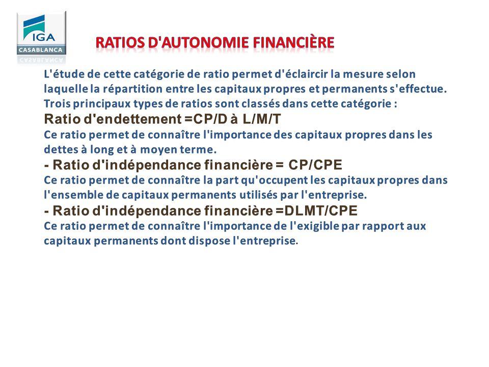 Ratios d autonomie financière