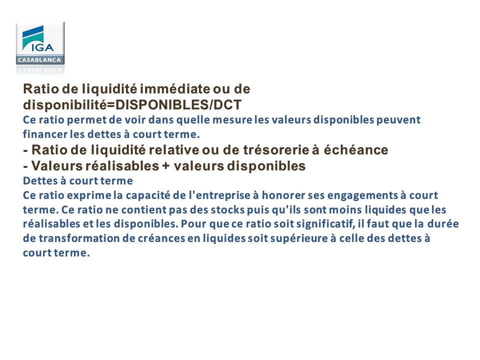 Ratio de liquidité immédiate ou de disponibilité=DISPONIBLES/DCT