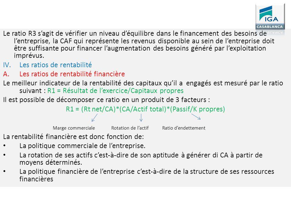 R1 = (Rt net/CA)*(CA/Actif total)*(Passif/K propres)
