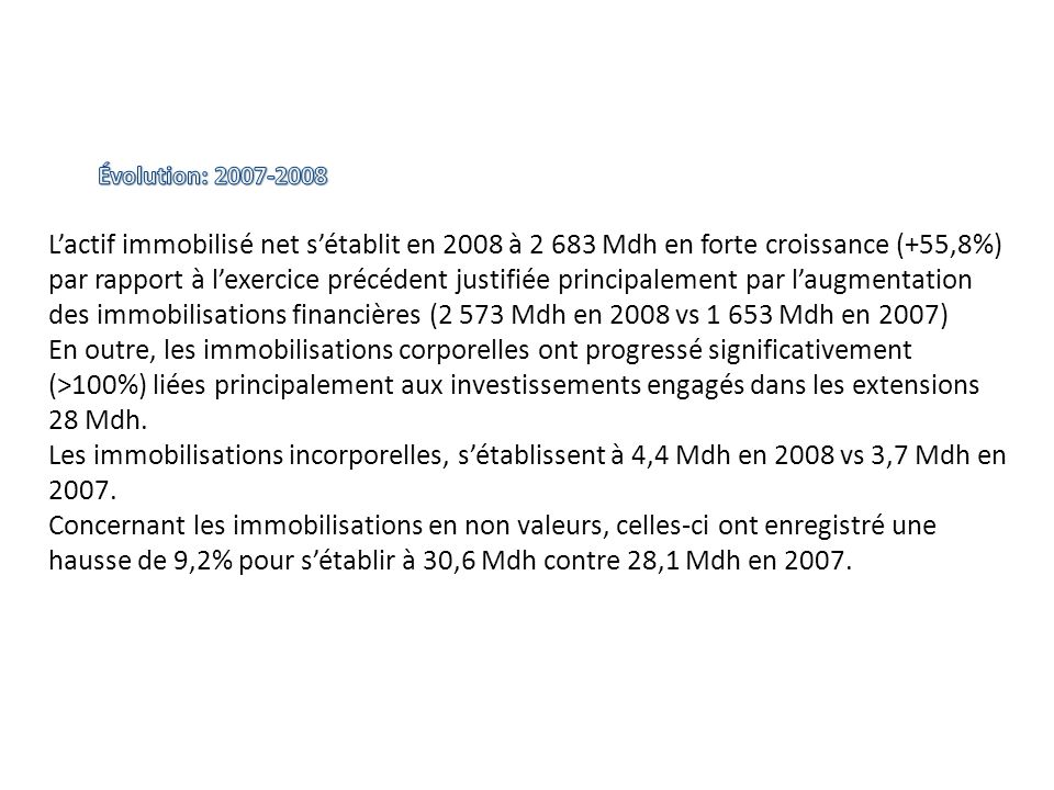 Évolution: 2007-2008