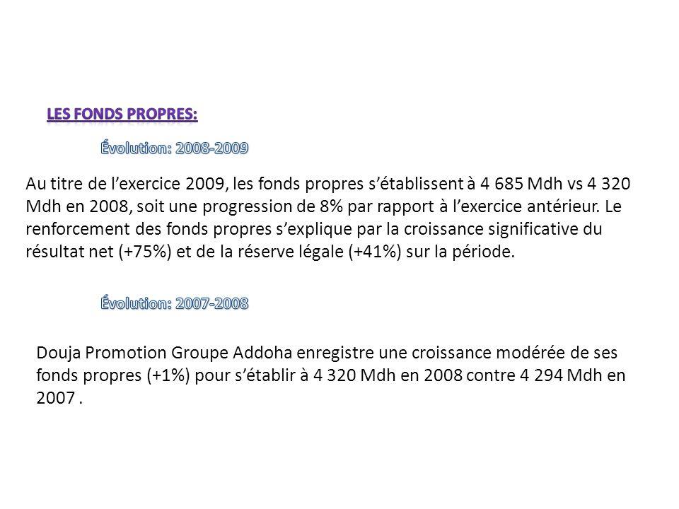 Les Fonds propres: Évolution: 2008-2009.
