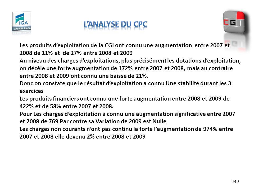 l'Analyse du CPC Les produits d'exploitation de la CGI ont connu une augmentation entre 2007 et 2008 de 11% et de 27% entre 2008 et 2009.