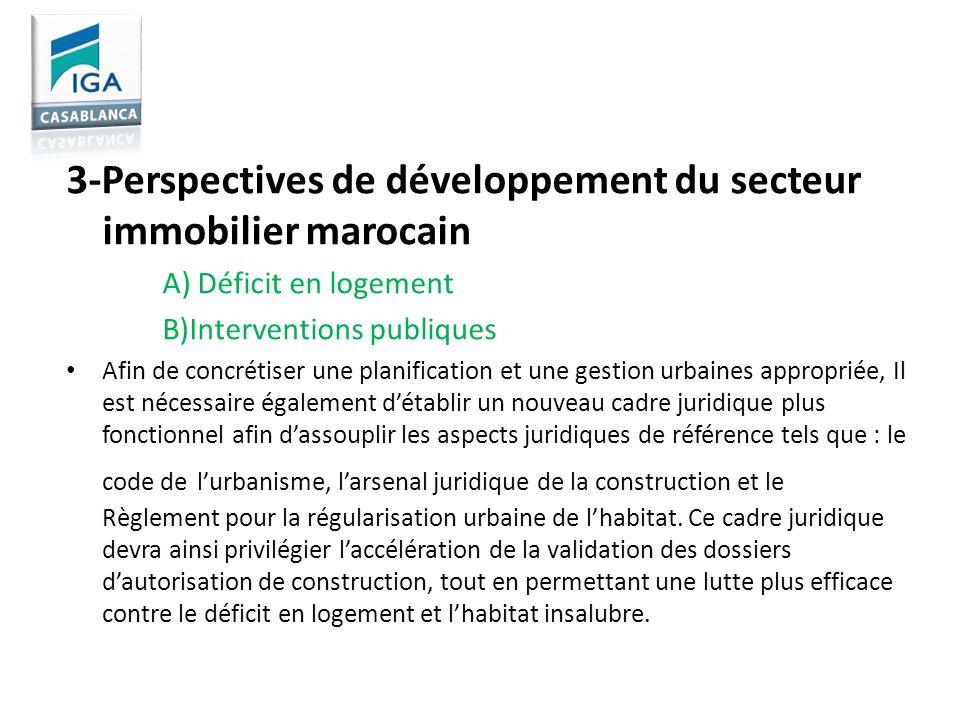 3-Perspectives de développement du secteur immobilier marocain