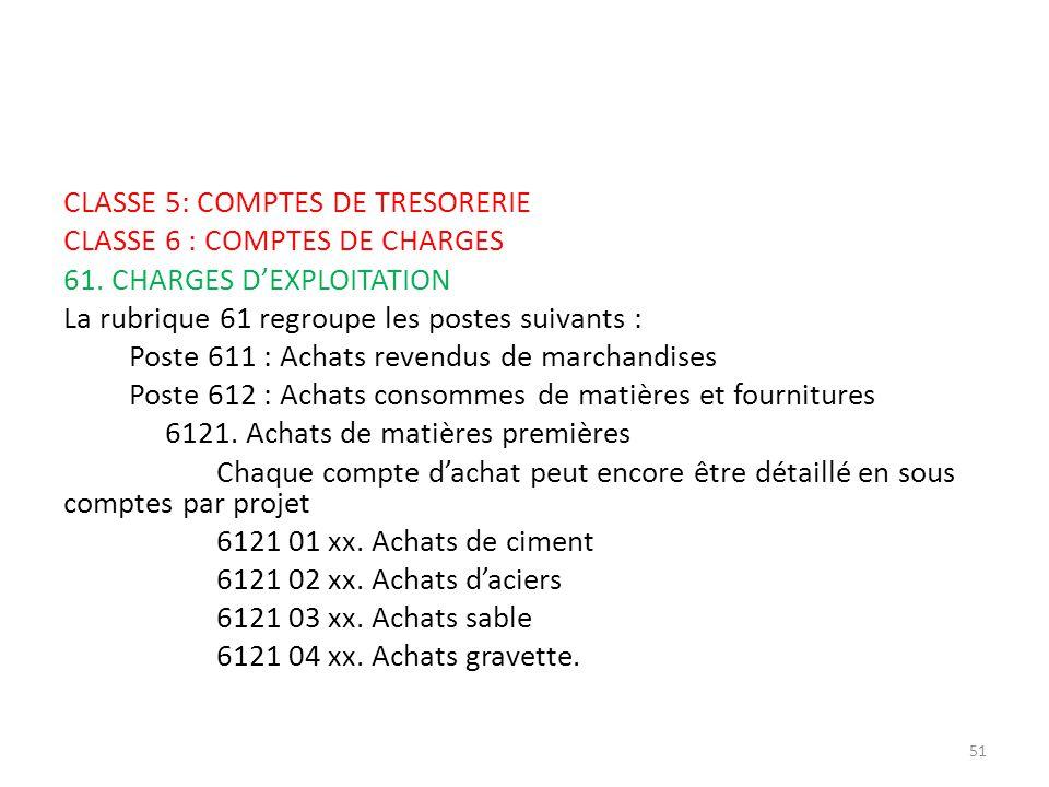 CLASSE 5: COMPTES DE TRESORERIE CLASSE 6 : COMPTES DE CHARGES 61