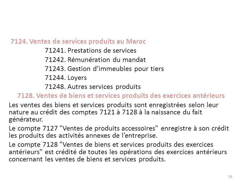 7124. Ventes de services produits au Maroc 71241
