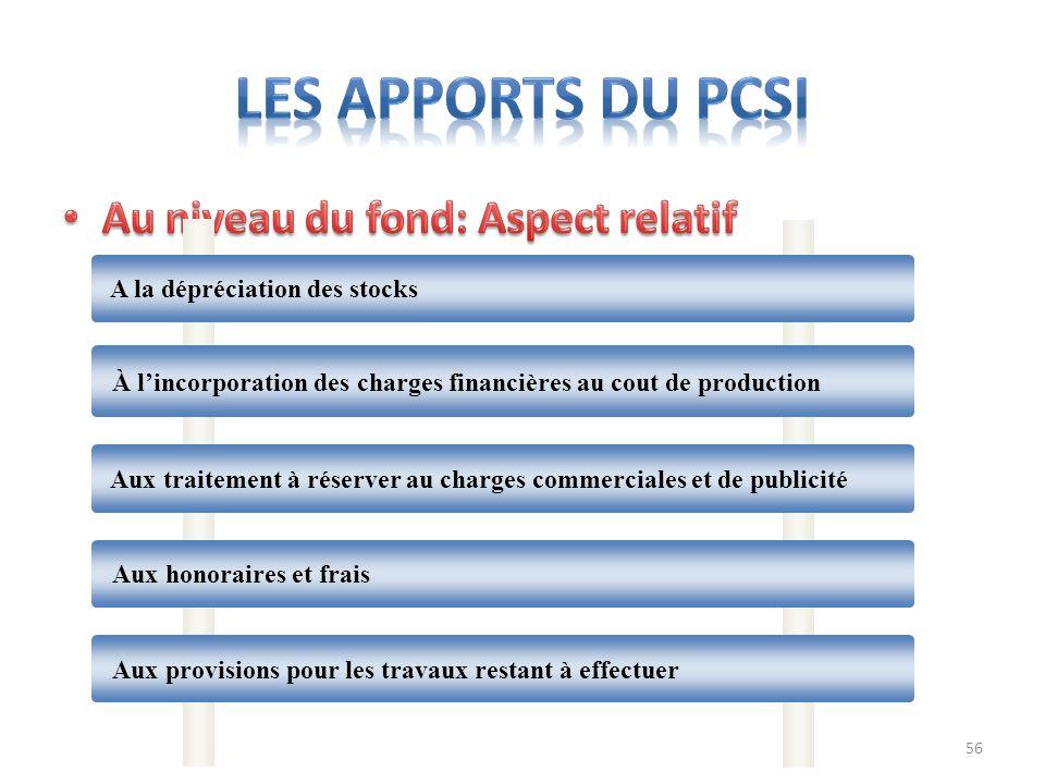 Les apports du PCSI Au niveau du fond: Aspect relatif