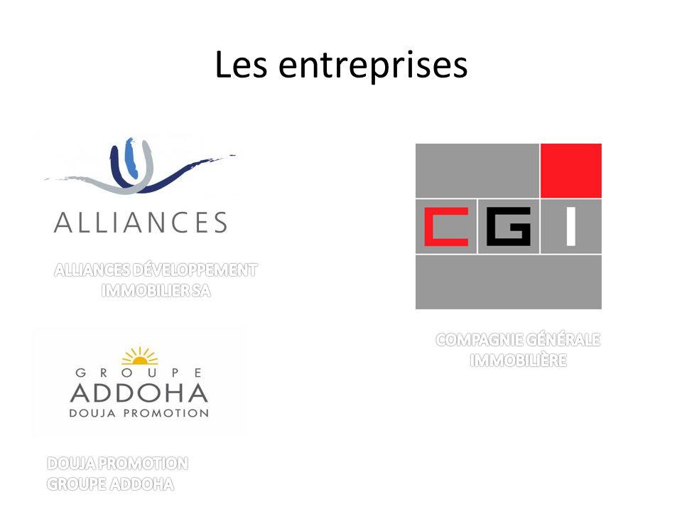 Les entreprises ALLIANCES DÉVELOPPEMENT IMMOBILIER SA