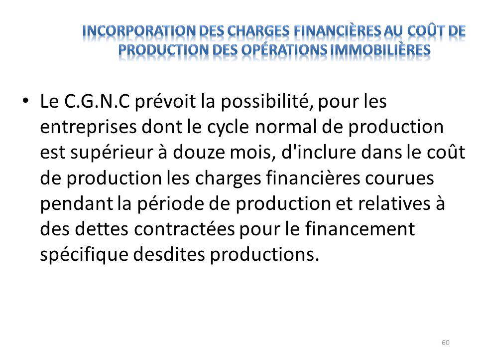 Incorporation des charges financières au coût de production des opérations immobilières