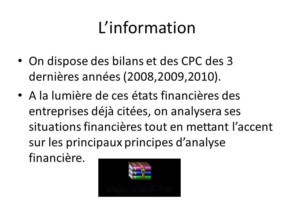 L'information On dispose des bilans et des CPC des 3 dernières années (2008,2009,2010).