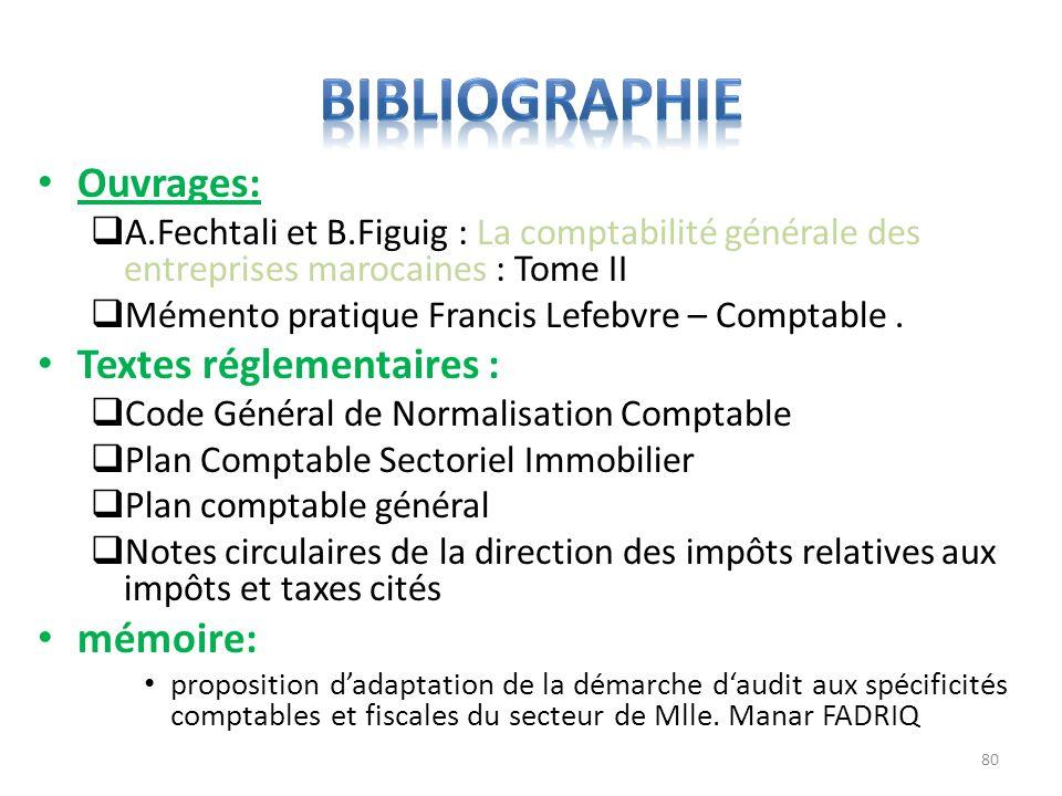 bibliographie Ouvrages: Textes réglementaires : mémoire: