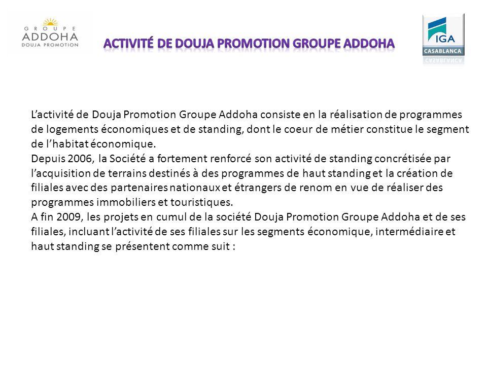 Activité de Douja Promotion Groupe Addoha