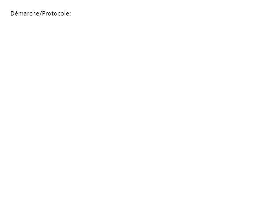 Démarche/Protocole: