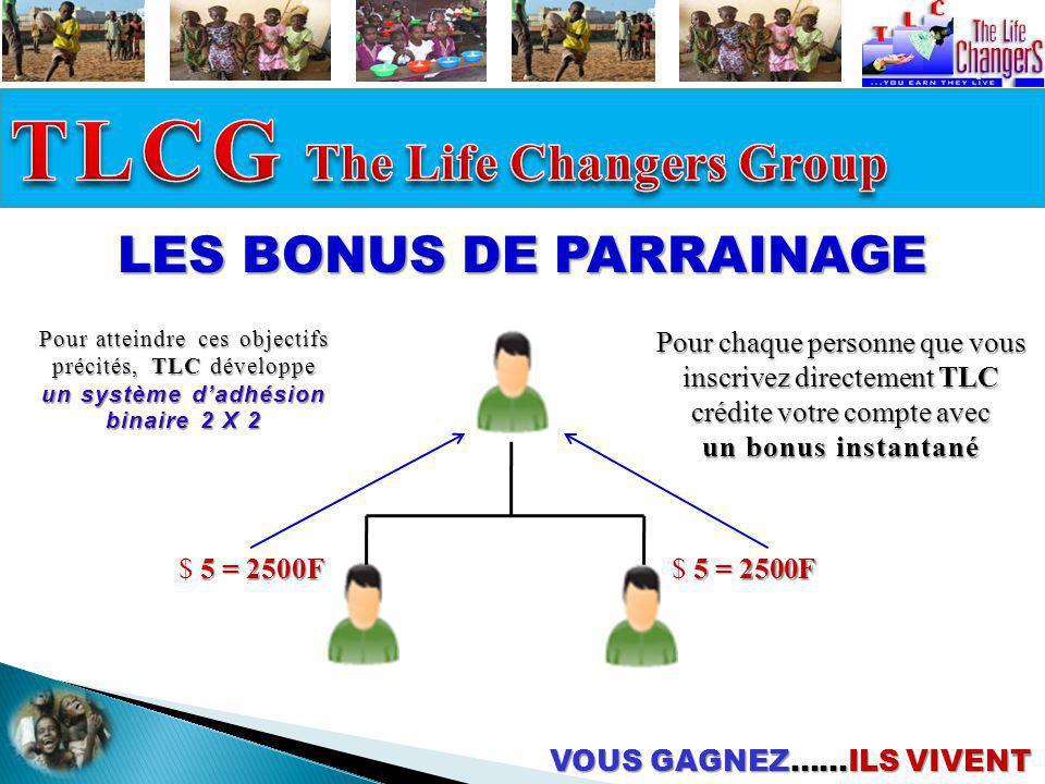 LES BONUS DE PARRAINAGE un système d'adhésion binaire 2 X 2