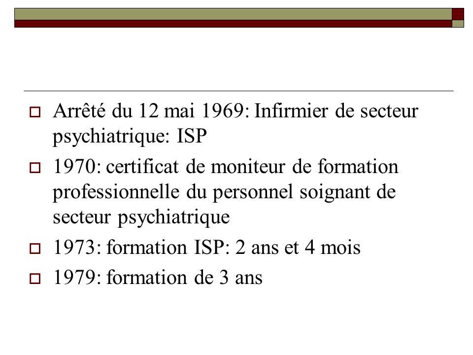 Arrêté du 12 mai 1969: Infirmier de secteur psychiatrique: ISP
