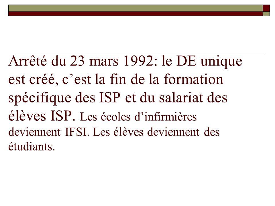 Arrêté du 23 mars 1992: le DE unique est créé, c'est la fin de la formation spécifique des ISP et du salariat des élèves ISP.