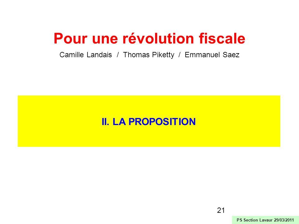 Pour une révolution fiscale