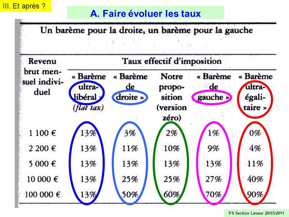 A. Faire évoluer les taux Toujours pour 147 MM€ de Recettes Fiscales