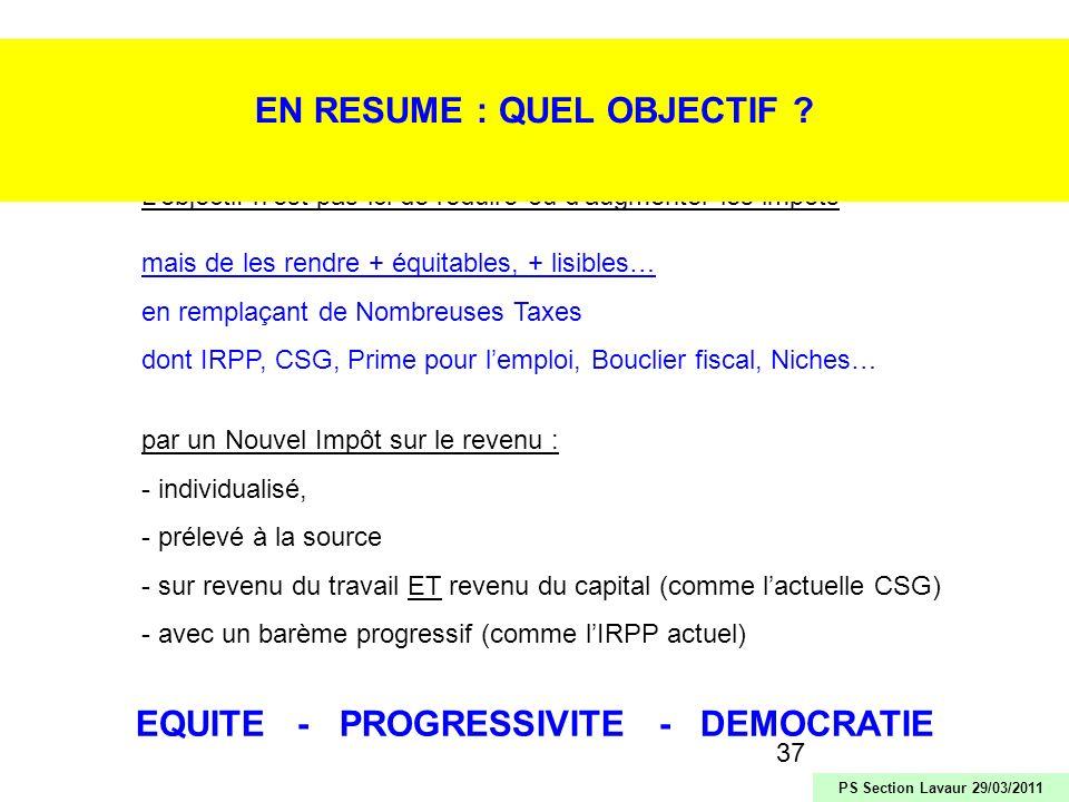 EN RESUME : QUEL OBJECTIF EQUITE - PROGRESSIVITE - DEMOCRATIE