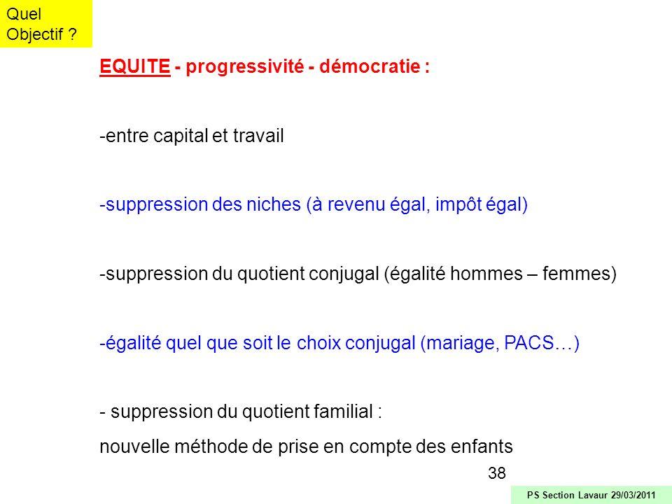EQUITE - progressivité - démocratie :