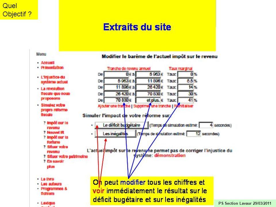 Quel Objectif PS Section Lavaur 29/03/2011