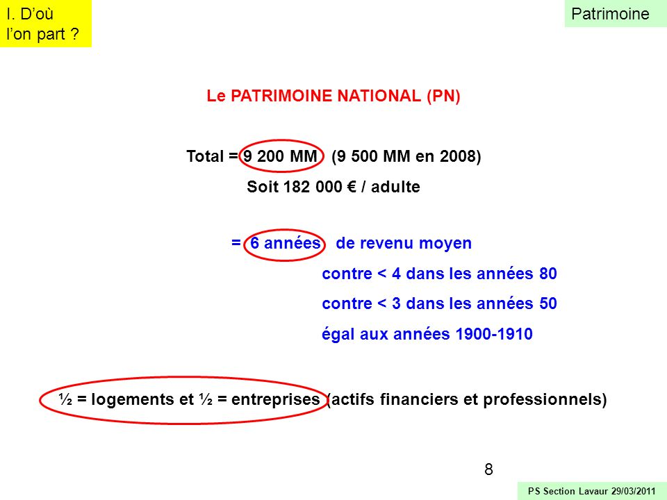 Le PATRIMOINE NATIONAL (PN)