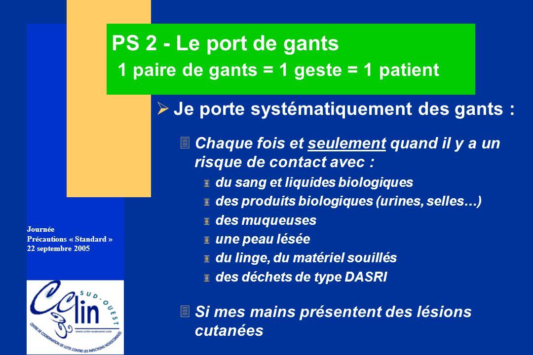 PS 2 - Le port de gants 1 paire de gants = 1 geste = 1 patient
