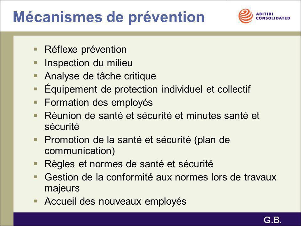 Mécanismes de prévention