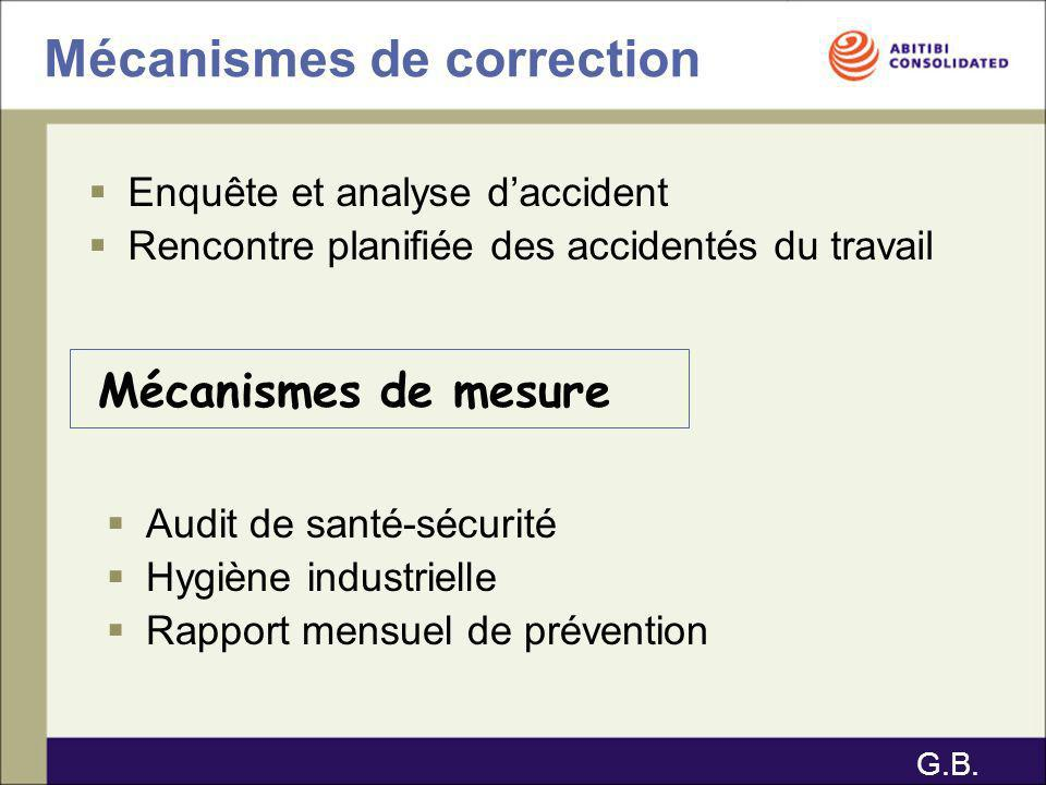 Mécanismes de correction