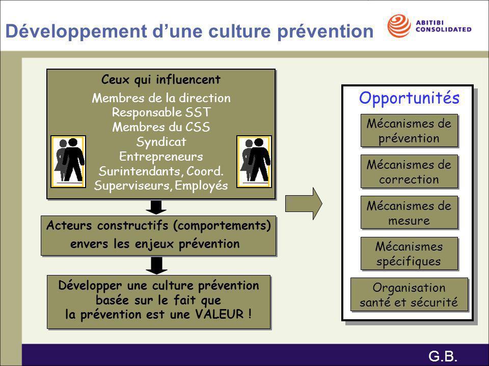 Développement d'une culture prévention