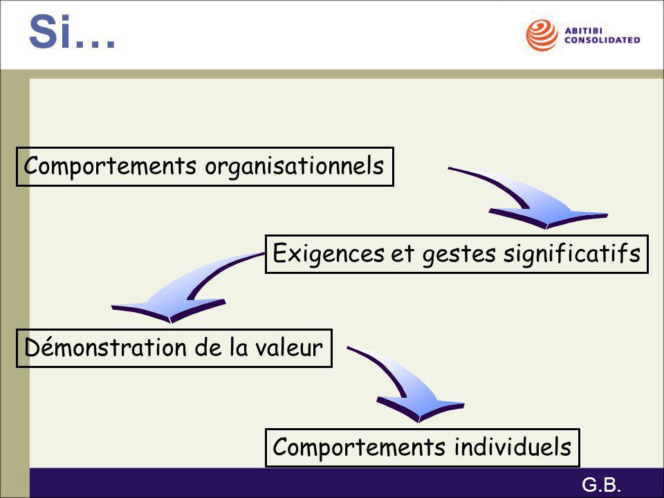 Si… Comportements organisationnels Exigences et gestes significatifs