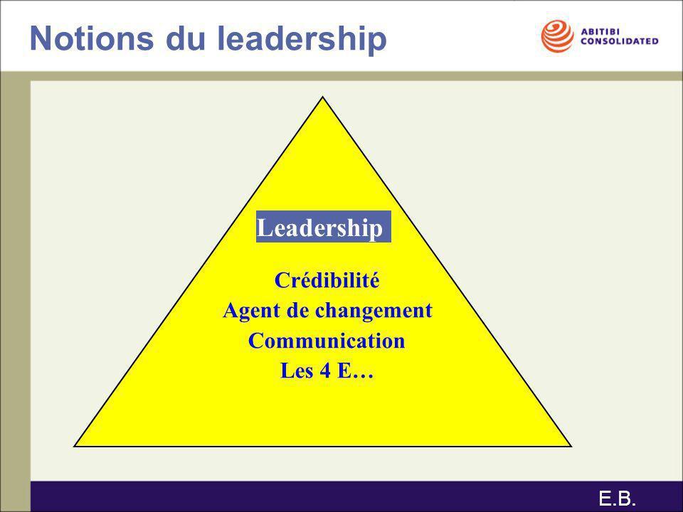 Notions du leadership Leadership Crédibilité Agent de changement