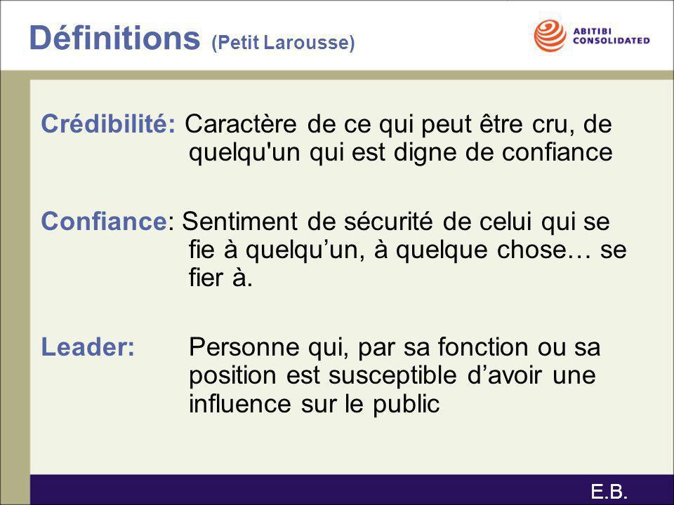 Définitions (Petit Larousse)