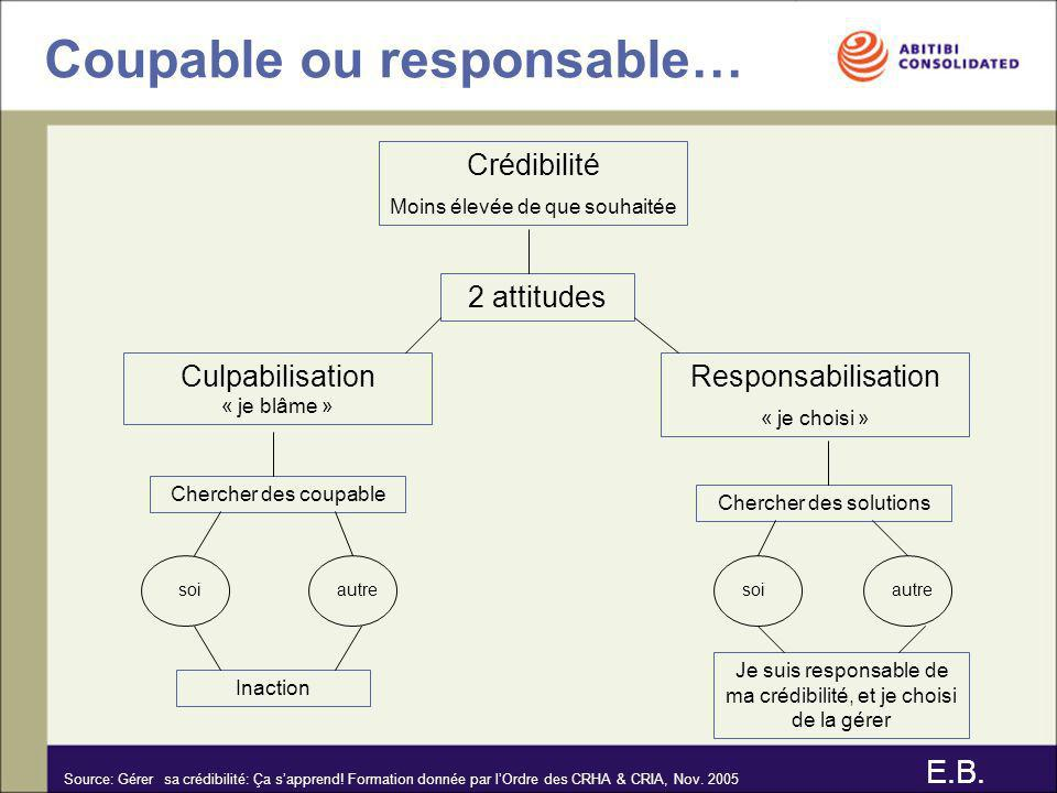 Coupable ou responsable…