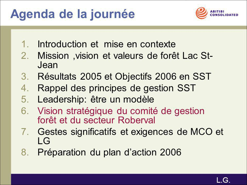 Agenda de la journée Introduction et mise en contexte
