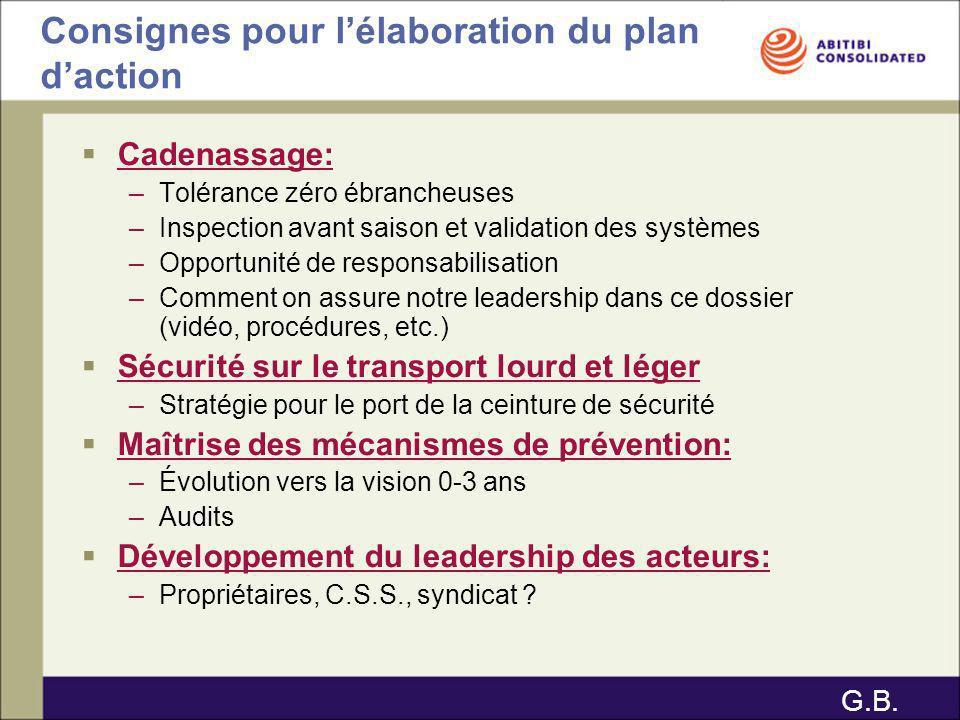 Consignes pour l'élaboration du plan d'action