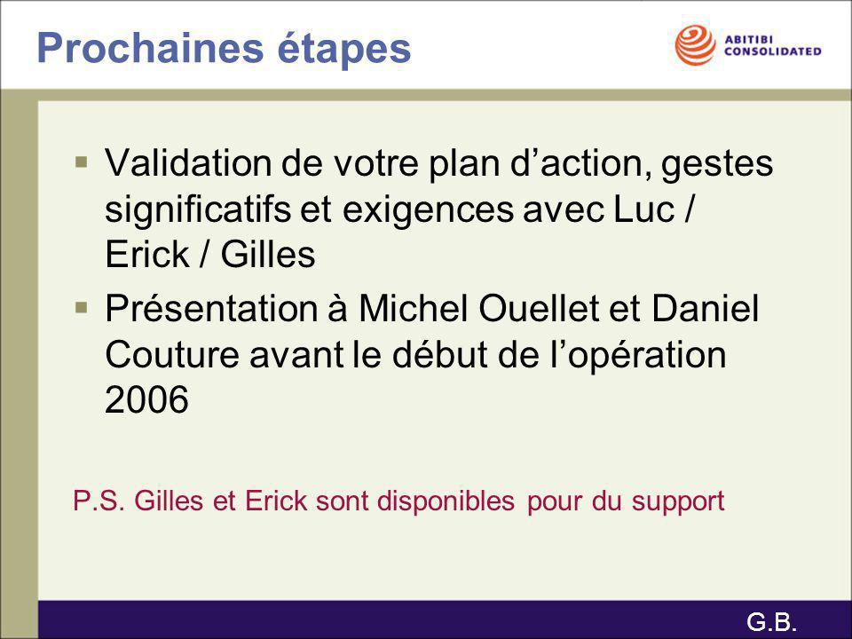 Prochaines étapes Validation de votre plan d'action, gestes significatifs et exigences avec Luc / Erick / Gilles.