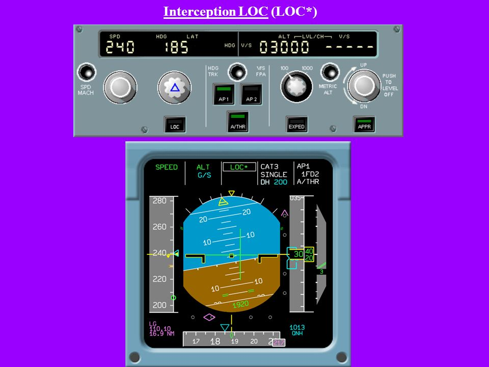 Interception LOC (LOC*)