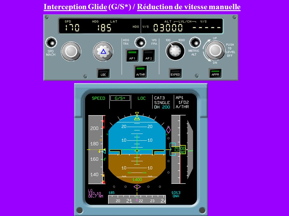 Interception Glide (G/S*) / Réduction de vitesse manuelle